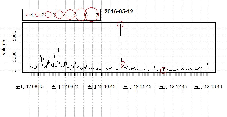 rplot04