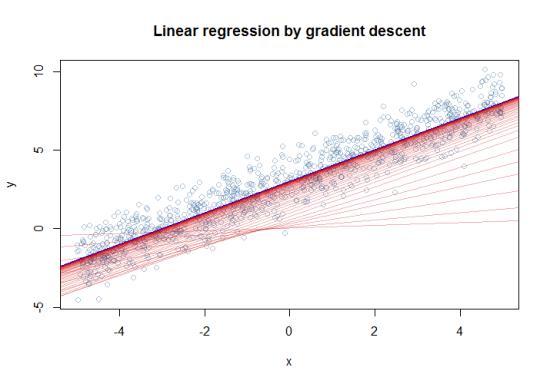 linear_gradient